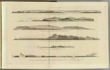 Views on the coast of Asia. J. Webber del. (Engraved after J. Webber and W. Bligh. London, G. Nicol and T. Cadell, 1785)