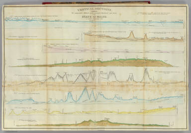 Maine vertical sections. / Greenleaf, Moses, 1777-1834 / 1829