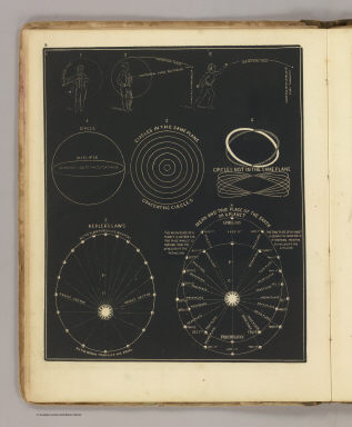 Centrifugal force. Centripetal force. Circle. Circles in the same plane. Circles not in the same plane. Kepler's Laws. Mean and true place of the Earth or a planet. (By Asa Smith. New York: Cady & Burgess, 60 John Street. 1850)