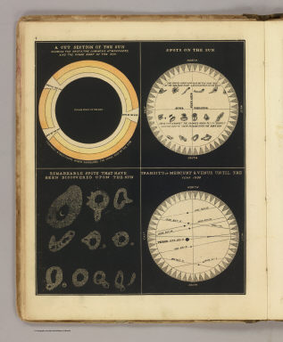 A cut section of the Sun. Spots on the Sun. Remarkable spots that have been discovered upon the Sun. Transits of Mercury & Venus until the year 1900. (By Asa Smith. New York: Cady & Burgess, 60 John Street. 1850)