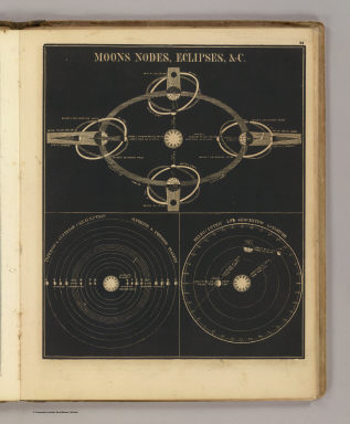 Moons nodes, eclipses, &c. (with) Inferior & superior conjunction, superior & inferior planets. (with) Heleocentric and geocentric longitude. (By Asa Smith. New York: Cady & Burgess, 60 John Street. 1850)