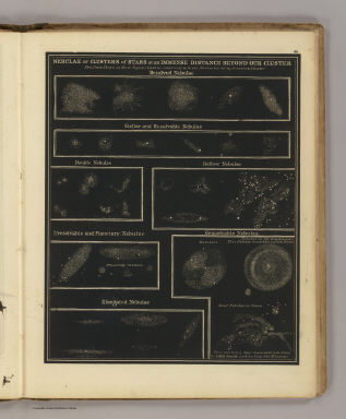 Nebulae or clusters of stars at an immense distance beyond our cluster. (By Asa Smith. New York: Cady & Burgess, 60 John Street. 1850)