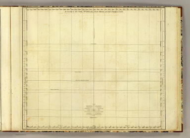 A chart of the World upon Mercator's projection. London, published by Jefferys & Faden, Corner of St. Martin's Lane, Charing Cross. (1775?).