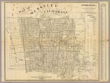 Map of Berkeley, California. W.F. McClure, City Engineer. Patterson, Smith & Co., Inc., successors to R.R. Patterson, Real Estate and Insurance, 2107 University Avenue ... General agents for Claremont Heights Tract. (1910?)