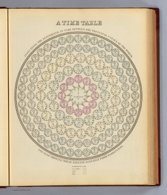 Time table. / Mitchell, Samuel Augustus / 1880