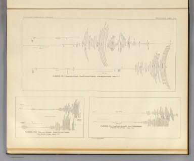 Seismograms - sheet no. 6. Earthquake Investigation Commission. Photo lith. by A. Hoen & Co., Baltimore, Md. (Carnegie Institution of Washington. 1908)