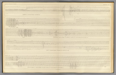 Seismograms - sheet no. 8. Earthquake Investigation Commission. Photo lith. by A. Hoen & Co., Baltimore, Md. (Carnegie Institution of Washington. 1908)