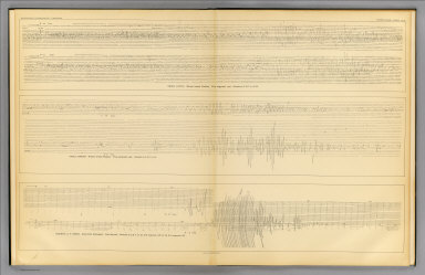 Seismograms - sheet no. 9. Earthquake Investigation Commission. Photo lith. by A. Hoen & Co., Baltimore, Md. (Carnegie Institution of Washington. 1908)