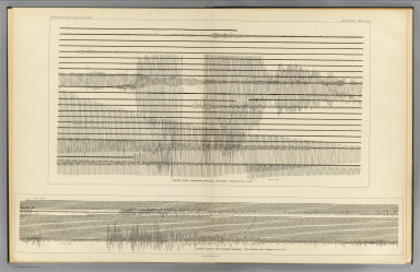 Seismograms - sheet no. 10. Earthquake Investigation Commission. Photo lith. by A. Hoen & Co., Baltimore, Md. (Carnegie Institution of Washington. 1908)
