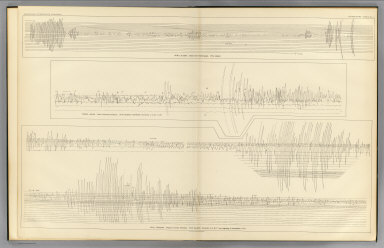 Seismograms - sheet no. 11. Earthquake Investigation Commission. Photo lith. by A. Hoen & Co., Baltimore, Md. (Carnegie Institution of Washington. 1908)