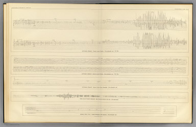 Seismograms - sheet no. 12. Earthquake Investigation Commission. Photo lith. by A. Hoen & Co., Baltimore, Md. (Carnegie Institution of Washington. 1908)