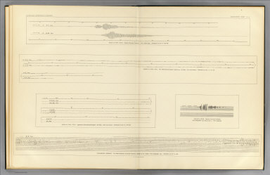 Seismograms - sheet no. 14. Earthquake Investigation Commission. Photo lith. by A. Hoen & Co., Baltimore, Md. (Carnegie Institution of Washington. 1908)