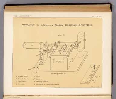 Apparatus for determining absolute personal equation. G. Thompson, del. The Graphic Co., N.Y. (1877)