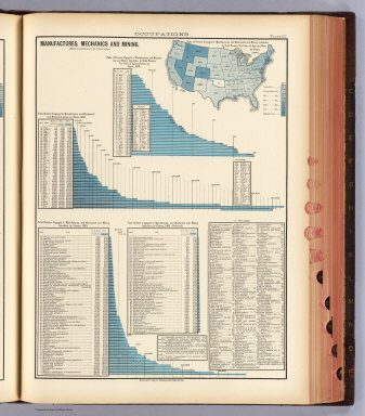 Manufactures, mechanics and mining. Based on returns of the tenth census. Copyright, 1883, by Charles Scribner's Sons.