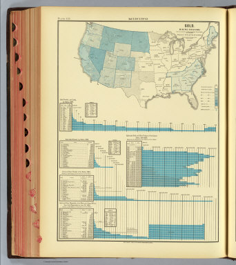 Gold. Mining regions ... (map) Product per capita, by states. Copyright, 1883, by Charles Scribner's Sons.