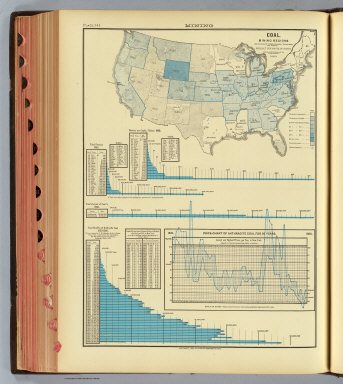 Coal. Mining regions ... (map) Product per capita, by states. Based on the returns of the tenth census. 1880. Copyright, 1883, by Charles Scribner's Sons.
