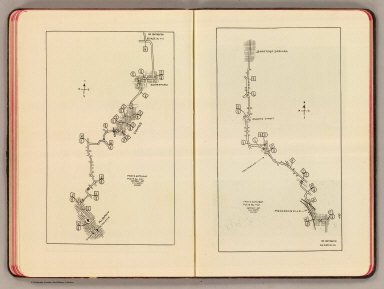 Photo auto map plate no. 401 ... no. 402 (Albany to Saratoga Springs. Compiled by Gardner S. Chapin and Arthur H. Schumacher). Copyright 1907, G.S. Chapin, Chicago. (Published by the Motor Car Supply Co. ... The Automobile Supply Co. ... Chicago, Ill.)