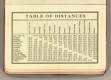 Table of distances. (Compiled by Gardner S. Chapin and Arthur H. Schumacher. Copyright, 1907, by G.S. Chapin, Chicago. Published by the Motor Car Supply Co. ... The Automobile Supply Co. ... Chicago, Ill.)