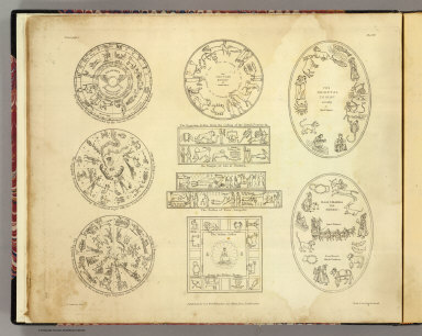(Charts of zodiacal signs). Published for G. & W.B. Whittaker, Ave Maria Lane, London, 1822. A. Jamieson 1820. Neele & Son, sculp., 352 Strand.