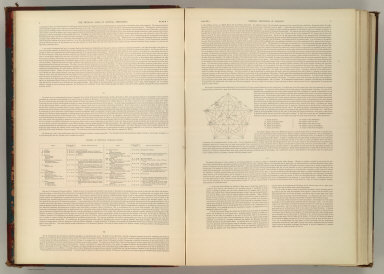 The Physical Atlas. B. The Elevation of Mountains and the Contemporaneity of Parallel Chains. (continued)