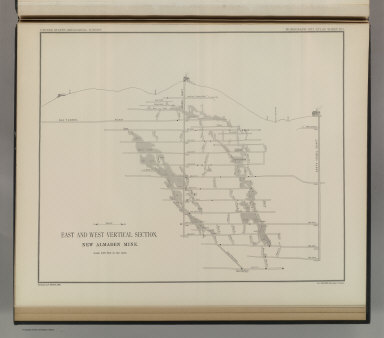 East and West Vertical Section, New Almaden Mine. U.S. Geological Survey. Monograph XIII, Atlas Sheet XII. Compiled by F. Reade 1885. Geo. F. Becker, Geologist in charge.