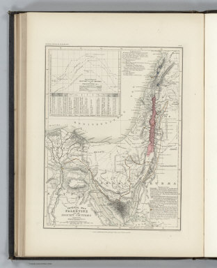 Physical Map of Palestine and the Adjacent Countries. Constructed by Augustus Petermann, F.R.G.S. Engraved by John Dower, Pentonville, London. London: Published by Orr and Compy. Amen Corner, Paternoster Row.