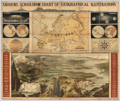 Andrews' Schoolroom Chart Of Geographical Illustrations. Thomas Murby, 32, Bouverie Street, Fleet Street, London. Designed by F. Rutley Esq, H.M. Geol. Survey. Drawn by Waldo Sargeant, Printed by W. Griggs. (inset) Map Of Europe Explanatory Of Geographical Terms. (untitled birds eye view illustrating land and water formations). (with 6 additional inset maps and 1 profile).
