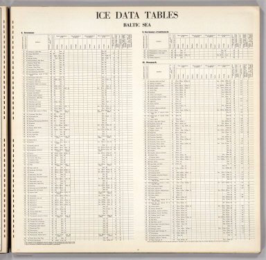 (Text Page) Ice Data Tables, Baltic Sea.