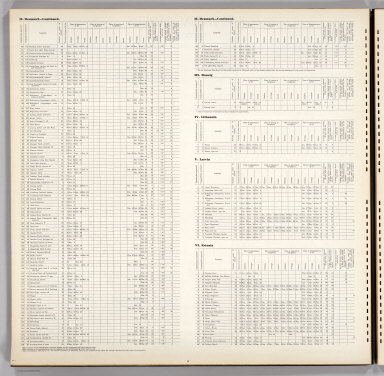 (Text Page) Ice Data Tables (continued), Baltic Sea.