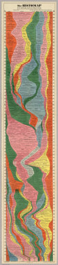The Histomap. Four Thousand Years Of World History. Relative Power Of Contemporary States, Nations And Empires. Copyright by John B. Sparks. Published by Histomap, Inc. Chicago, Ill. Printed and distributed in the U.S.A. by Rand McNally & Co., Chicago, Ill.