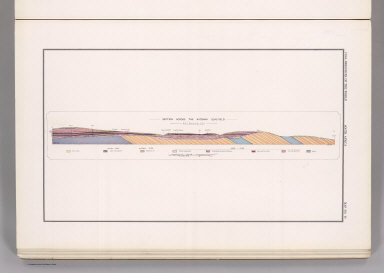 Coal Resources of the World. South Africa. Map No. 20. Section across the Witbank Coalfield.