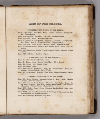 (Text Page) List of the Plates.