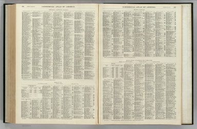 (Text Page) Republica Argentina. Bolivia. Estados Unidos do Brazil.