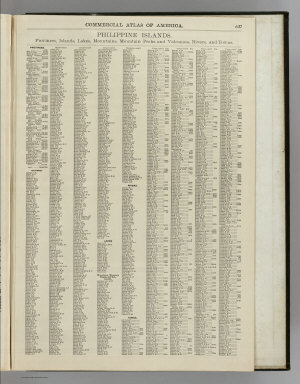 (Text Page) Philippine Islands. Provinces, Islands, Lakes, Mountains, Mountain Peaks and Volcanoes, Rivers, and Towns.