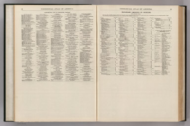 (Text Page) Alphabetical List of All Railroads. Railroads Grouped by Systems.