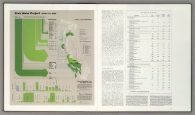 State Water Project. Water Year 1975. Chapter 6. The Great Valley Systems (continued).