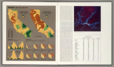 Drought. Water Years 1976/1977. Chapter 7. The Operation of the Modern Water System (continued).