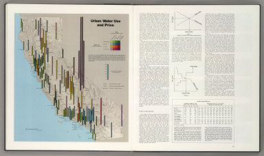 Urban Water Use and Price. Chapter 8. The Economics of Water (continued).