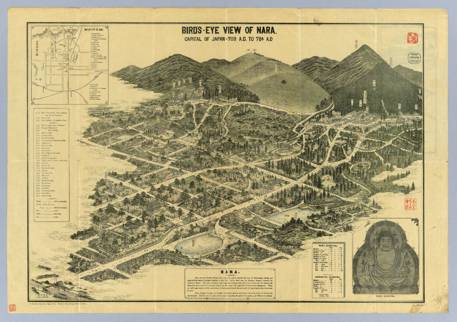 Bird S Eye View Of Nara Capital Of Japan 709 A D To 784 A D