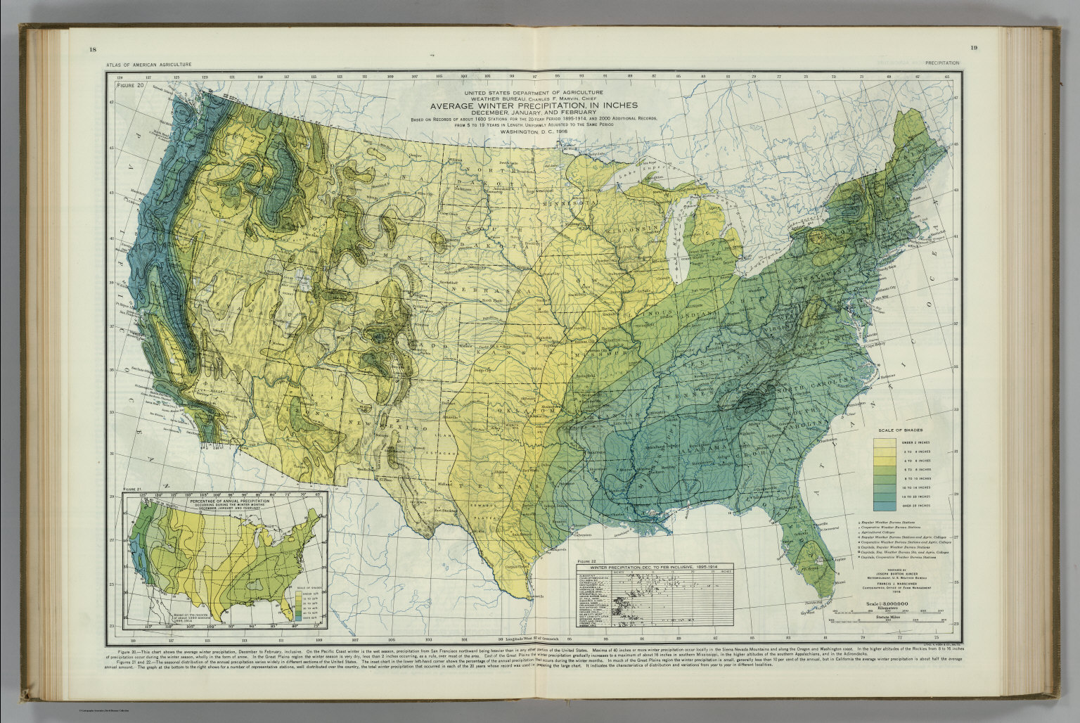 American Agriculture Atlas of American Agriculture
