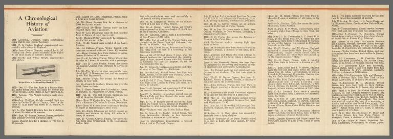 Text: A Chronological History of Aviation. 1891 ...