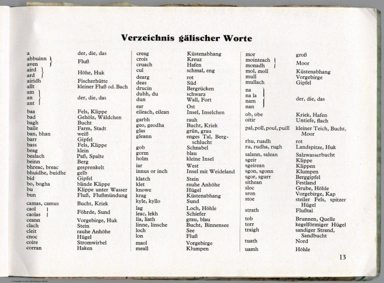 Text: Directory of Gallic Words.