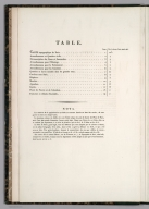 Index Page: Table.