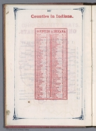 Index Page: Counties in Indiana