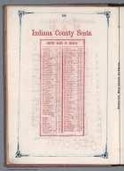 Index Page: Indiana County Seats