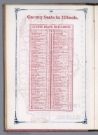 Index Page: County Seats in Illinois