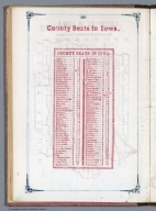 Index Page: County Seats in Iowa