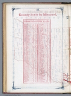 Text Page: County Seats in Missouri