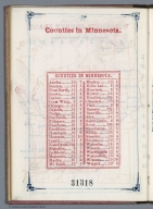 Index Page: Counties in Minnesota