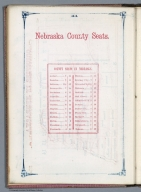 Index Page: County Seats in Nebraska